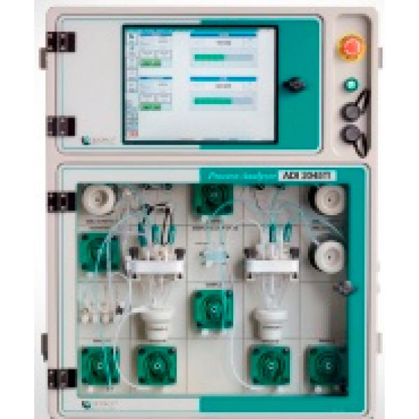 Универсальный промышленный анализатор ADI 2045 TI Process Analyzer