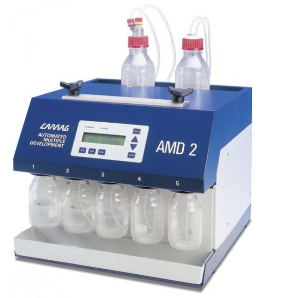Система автоматического многократного элюирования AMD 2