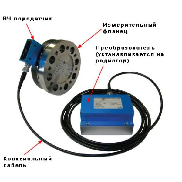 Фланцевые, бесконтактные, вращающиеся датчики крутящего момента (TF)